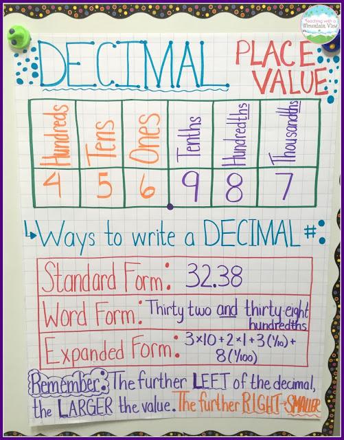 decimal3