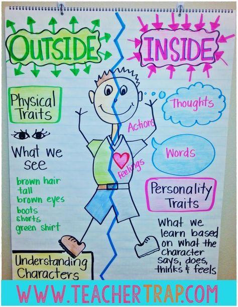 traits1