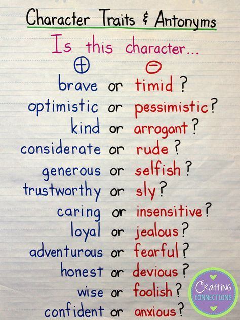 character emotions and character traits ourgradeblog
