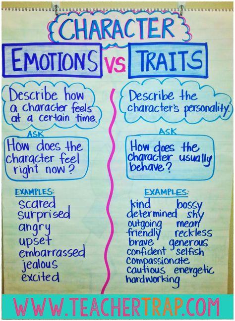 traits3