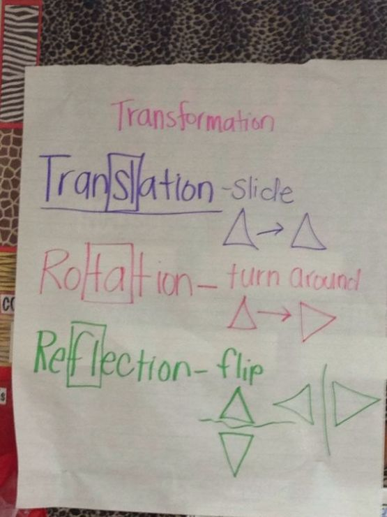 transform1
